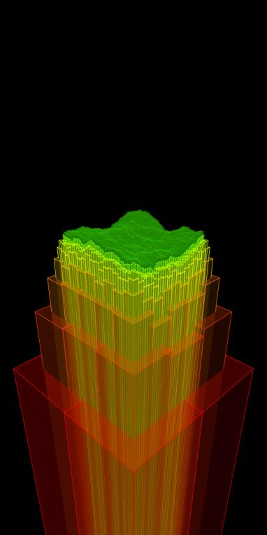 Terrain Generation 3-dimensions (1)